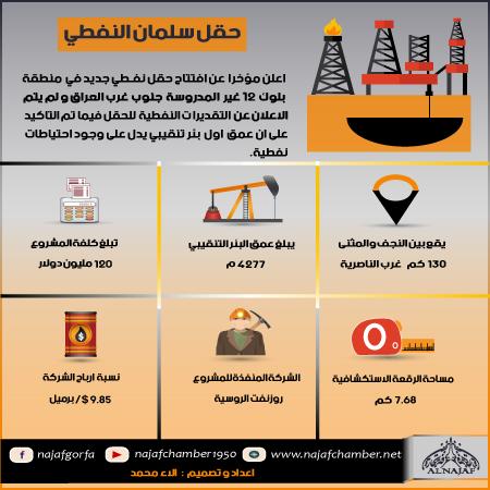 انفوغراف..حقل سلمان النفطي