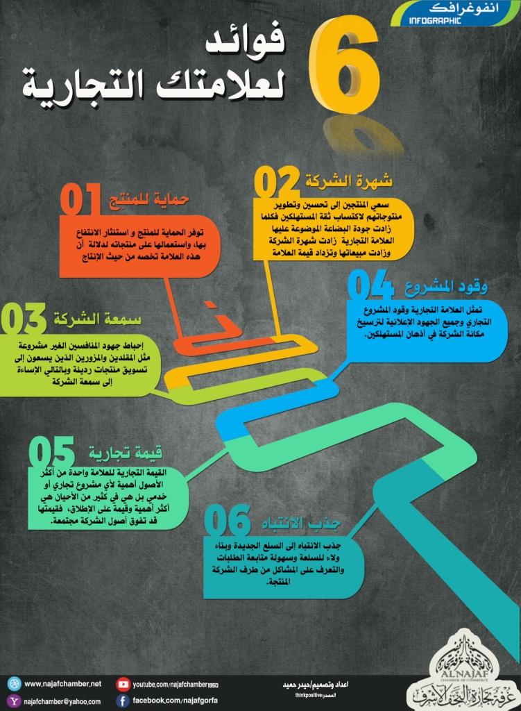 6 فوائد لعلامتك التجارية